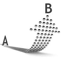 De A a B